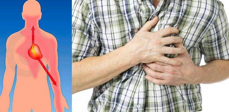 Боли в области сердца (кардиалгии) у детей
