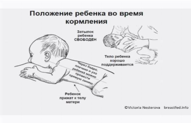 Если новорожденный поперхнулся молоком что делать. почему ребенок давится слюной или соплями и что делать в таком случае
