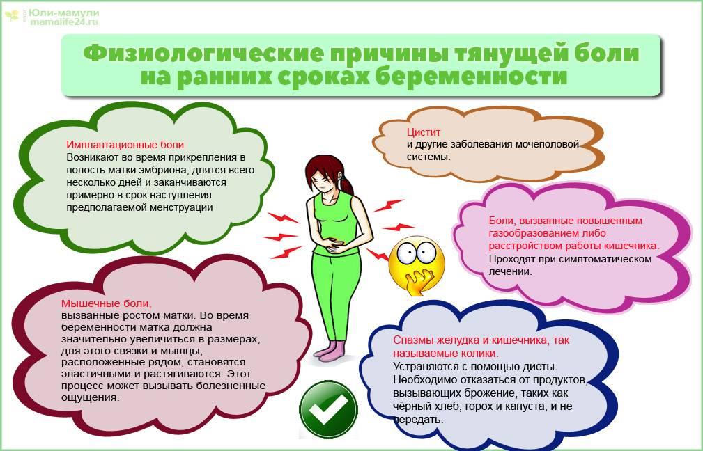 Как можно отличить беременность от ПМС, признаки и симптомы месячных и зачатия
