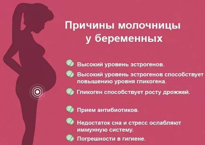 Пиелонефрит при беременности | особенности пиелонефрита почек у беременных