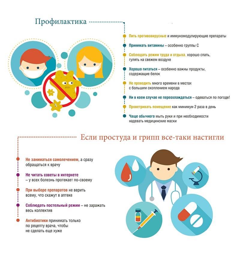 Простуда у ребенка: как лечить при первых признаках и симптомах