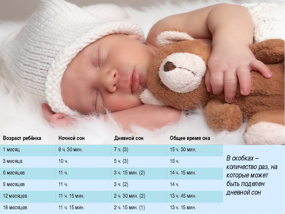 Как отучить ребёнка от ночного кормления? популярные методы и основные ошибки