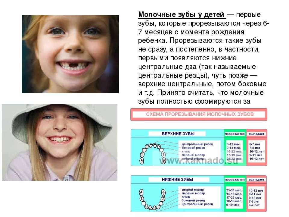 Сколько стоят пластинки на зубы и в каком возрасте их надо носить