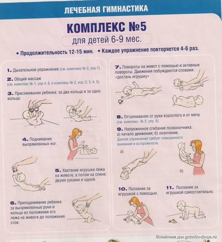Массаж для укрепления мышц ног ребенку и взрослому