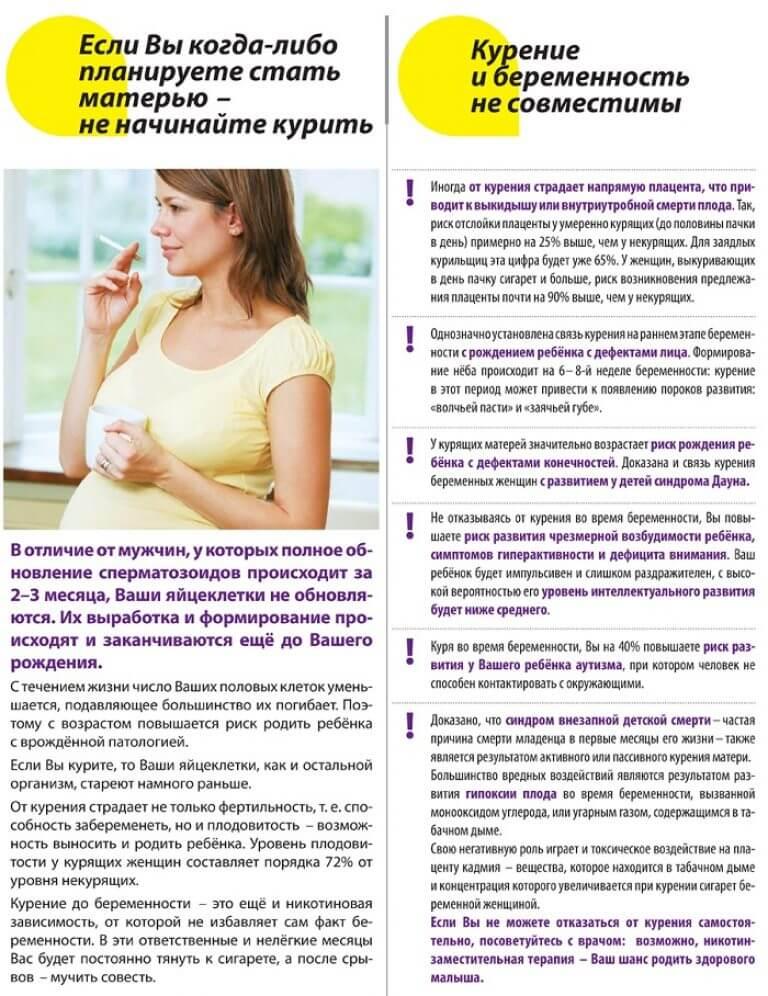 """Влияние вредных привычек на беременность - семейный медицинский центр """"лейб медик"""""""