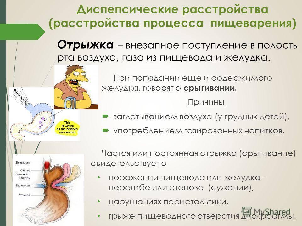 Гипотония (пониженное давление)