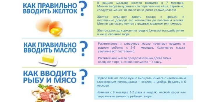 С какого возраста можно давать куриную печень ребенку: рецепты для детей, сколько варить, 1 год