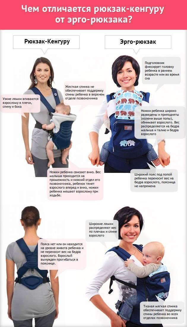Кенгуру для детей: с какого возраста рекомендуется использовать?