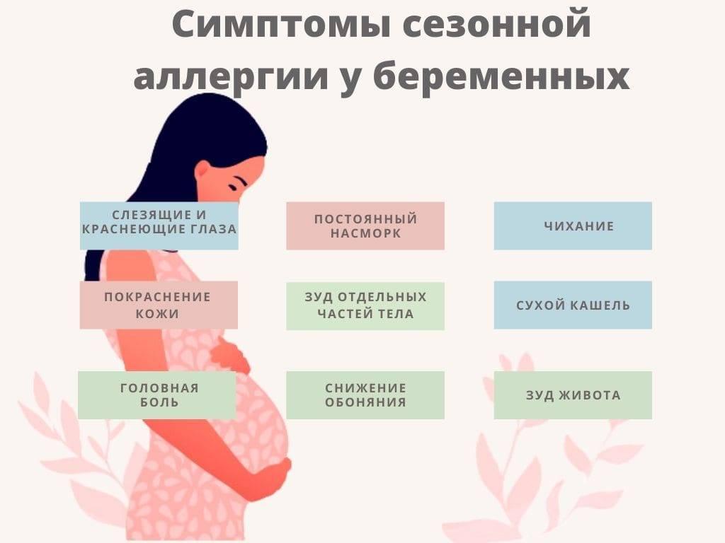 Парацетамол при беременности: можно ли принимать в 1, 2 и 3 триместре » женский журнал