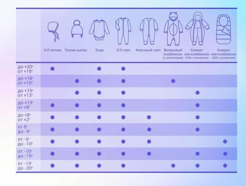 Как гулять в мороз? как одевать малыша на прогулку?   | материнство - беременность, роды, питание, воспитание