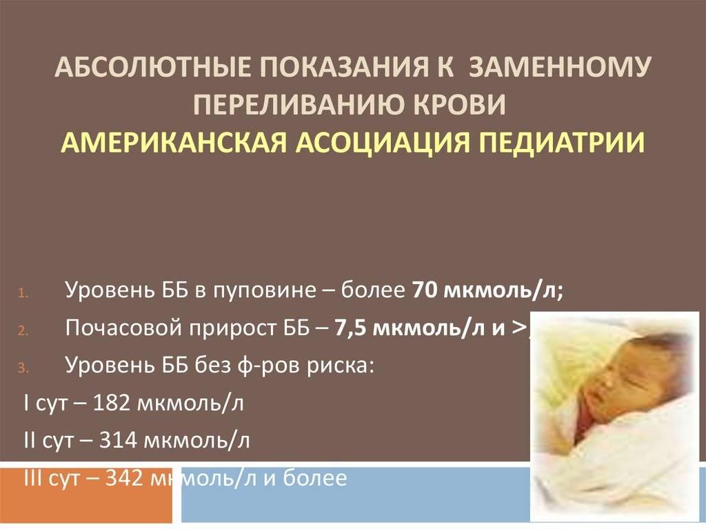 Гепатит е у детей - симптомы болезни, профилактика и лечение гепатита е у детей, причины заболевания и его диагностика на eurolab