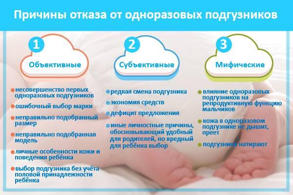 Подгузники для младенцев: как выбрать, как одевать, сколько уходит штук в день, рейтинг лучших марок