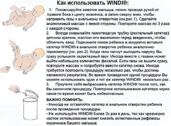 Как использовать газоотводную трубку windi?