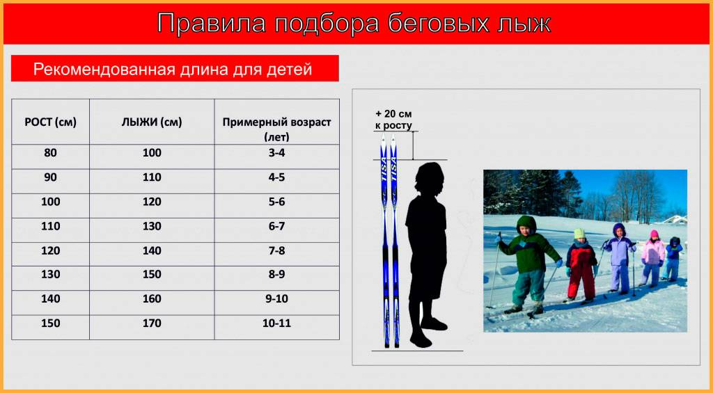 Как подобрать ребенку лыжи по росту и весу: таблица