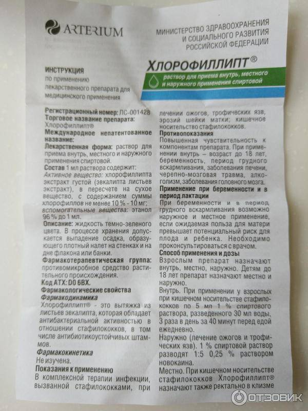 Инструкция по применению препарата Хлорофиллипт при лечении горла для детей