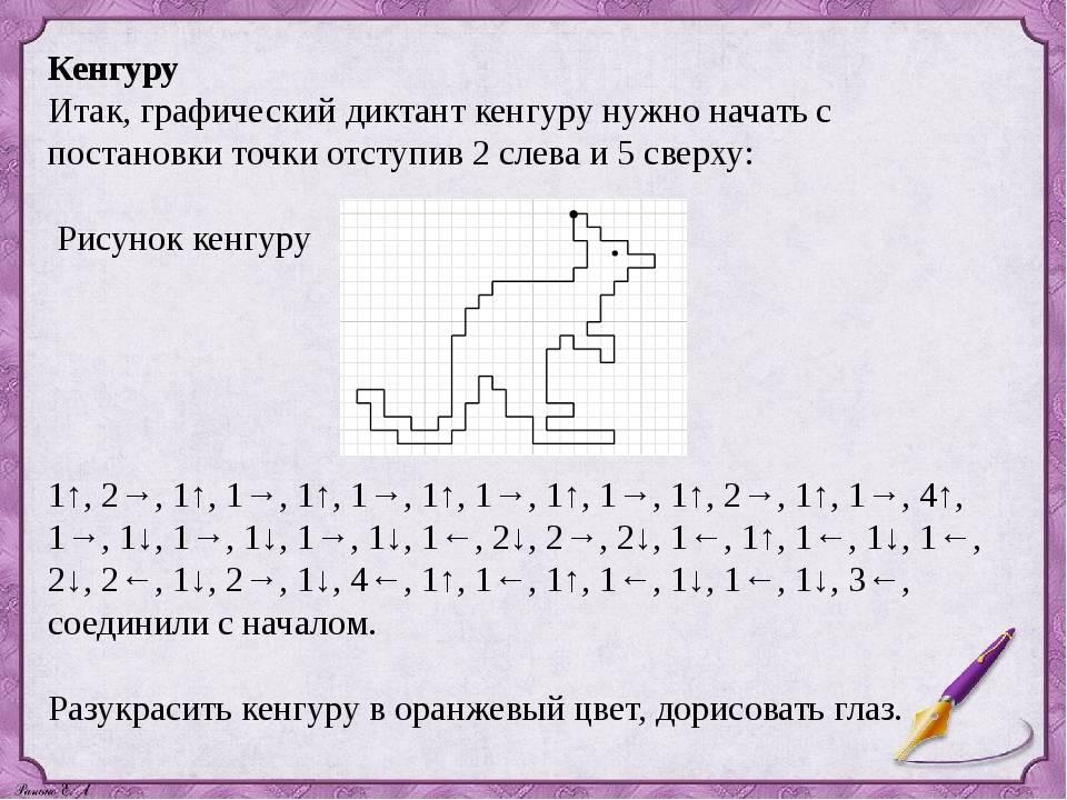 Графический диктант 1 класс - математика для детей мама7я