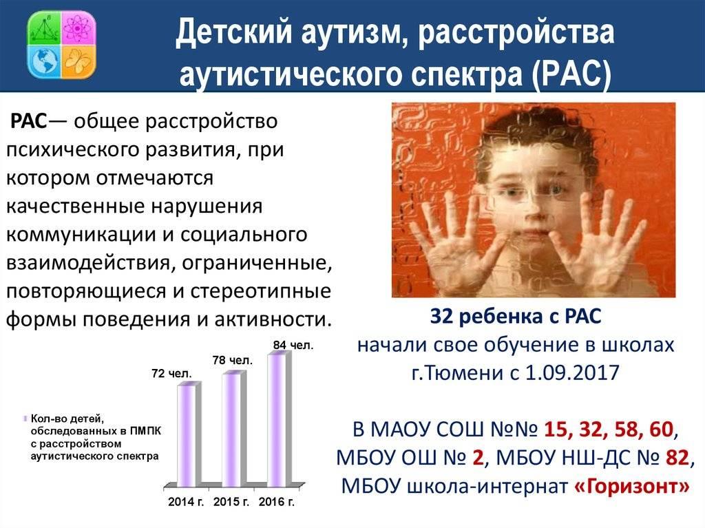 Аутизм у детей (58 фото): признаки и симптомы, лечение, как проявляется и как распознать расстройство аутистического спектра