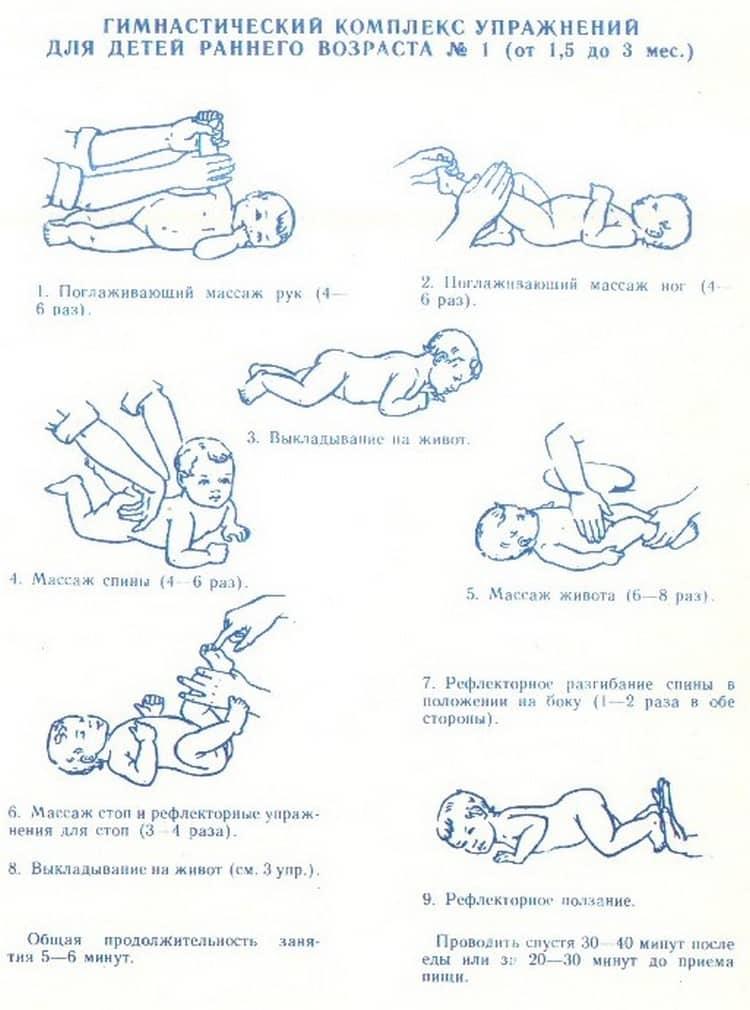 Спортивная гимнастика: с какого возраста и какая польза