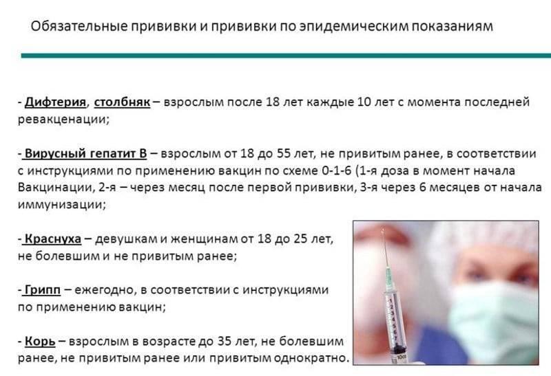 Прививка от столбняка: когда, куда и от чего делают, сколько действует, можно ли мочить?