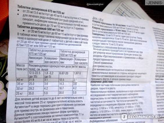 ➤ азитромицин экомед® таблетки 250 мг инструкция по применению - лекарственный препарат производства ао «авва рус»