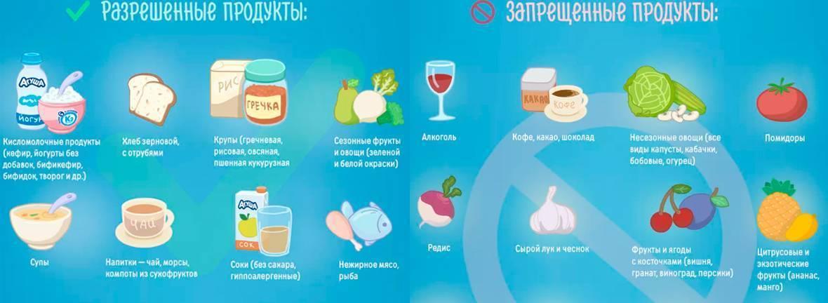 Что можно есть после кесарева сечения, через сколько, как приготовить, можно ли пить чай, диета, рацион и меню мамы