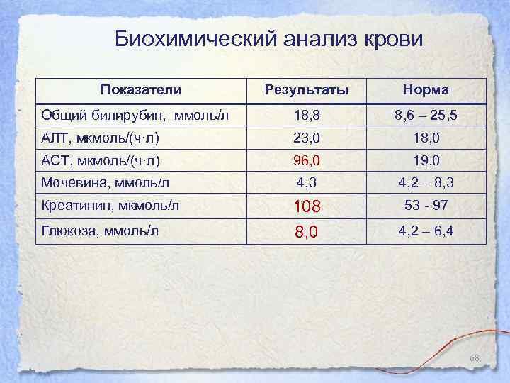 Анализ на эпштейн-барр