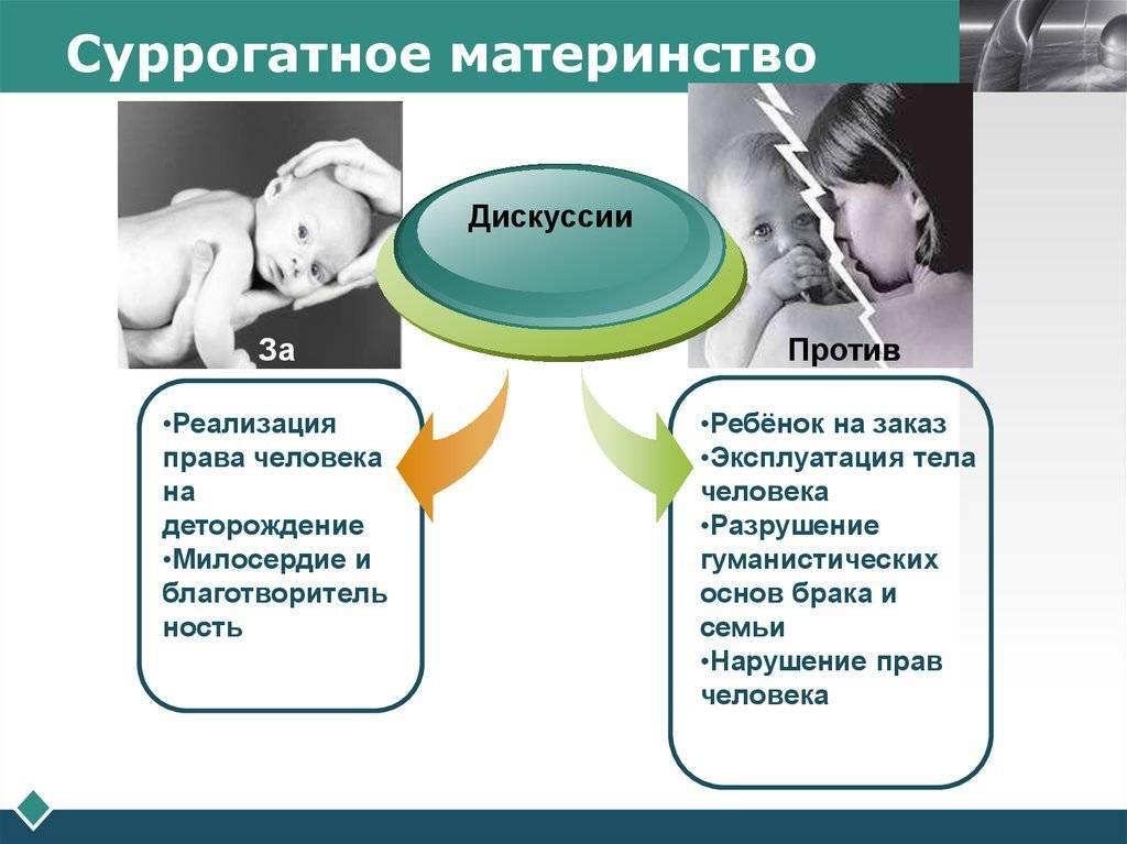 Этические проблемы суррогатного материнства