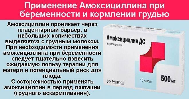 «Амоксициллин» при беременности: инструкция по применению