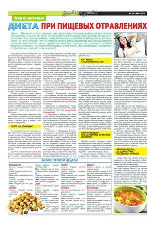 Диета при синдроме раздраженного кишечника | университетская клиника