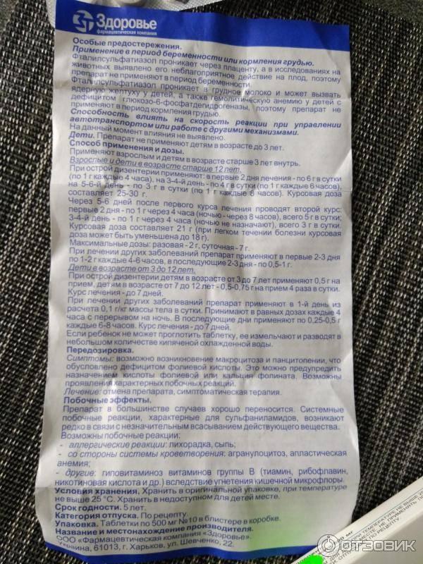 Фталазол: описание, инструкция, цена | аптечная справочная ваше лекарство