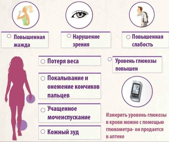 Сахарный диабет 2-го типа: симптомы и лечение больных диабетом второй степени - причины, диагностика и лечение