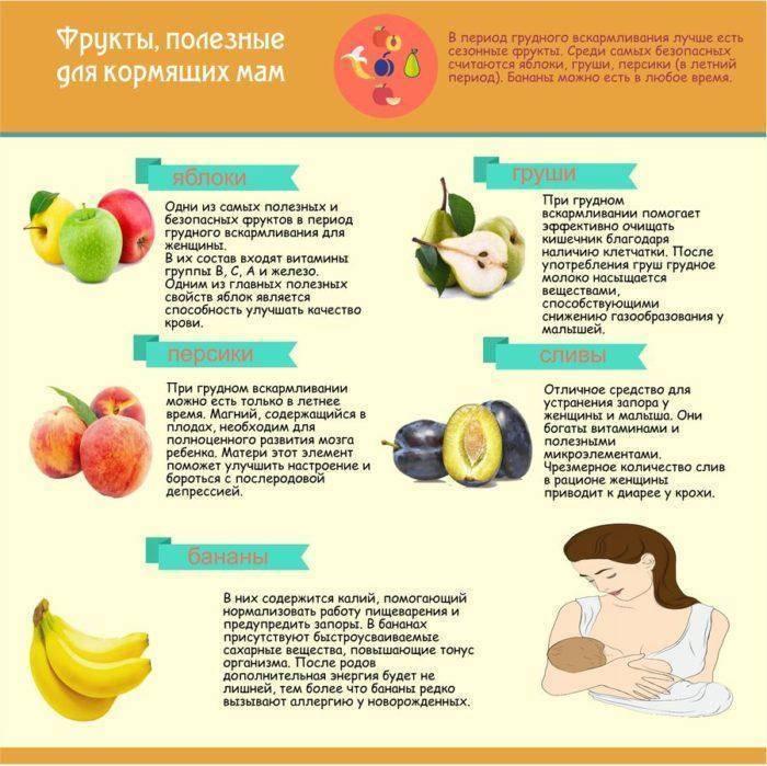 Яблоки при грудном вскармливании: можно ли зеленые или печеные яблочки