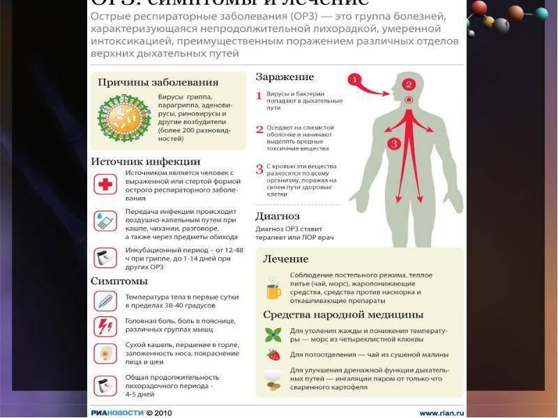 Осложнения гриппа у детей: как с ними бороться?
