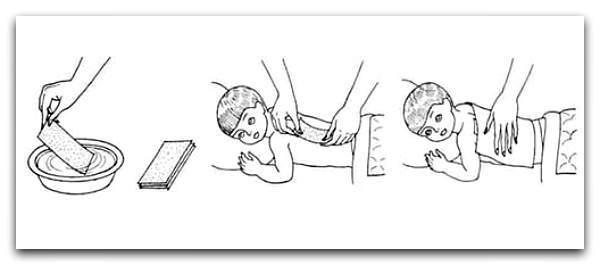 Горчичники при кашле детям: как правильно ставить и помогут ли они