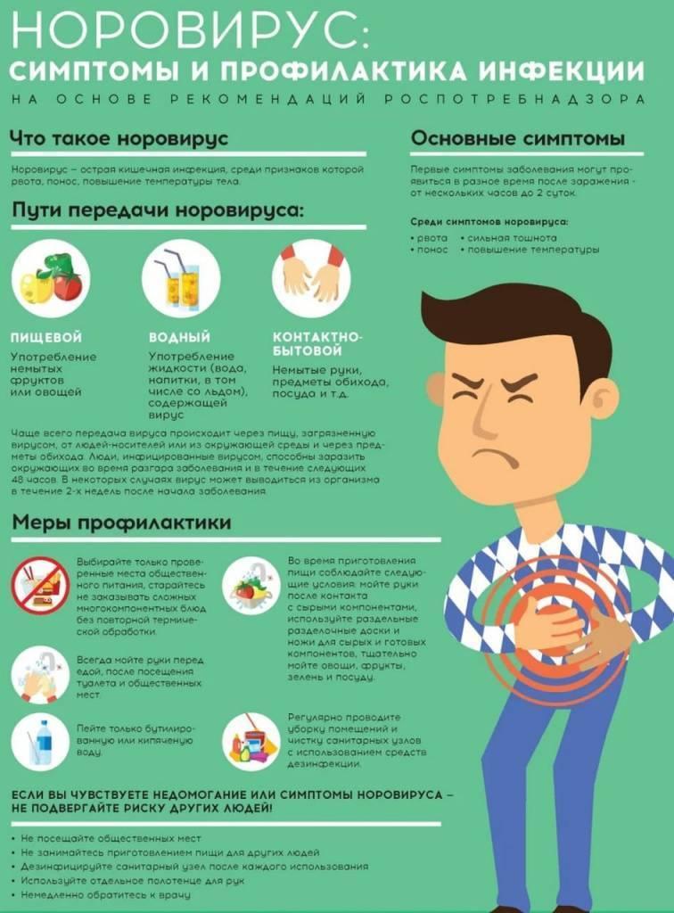 Как не заразиться гриппом и не заразить близких? что делать, чтобы не заболеть?