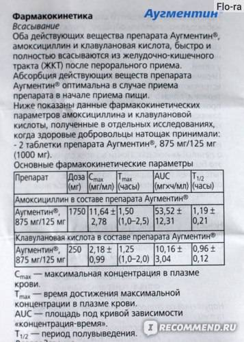 Инструкция по применению ларипронт для детей и взрослых, при беременности и аналоги