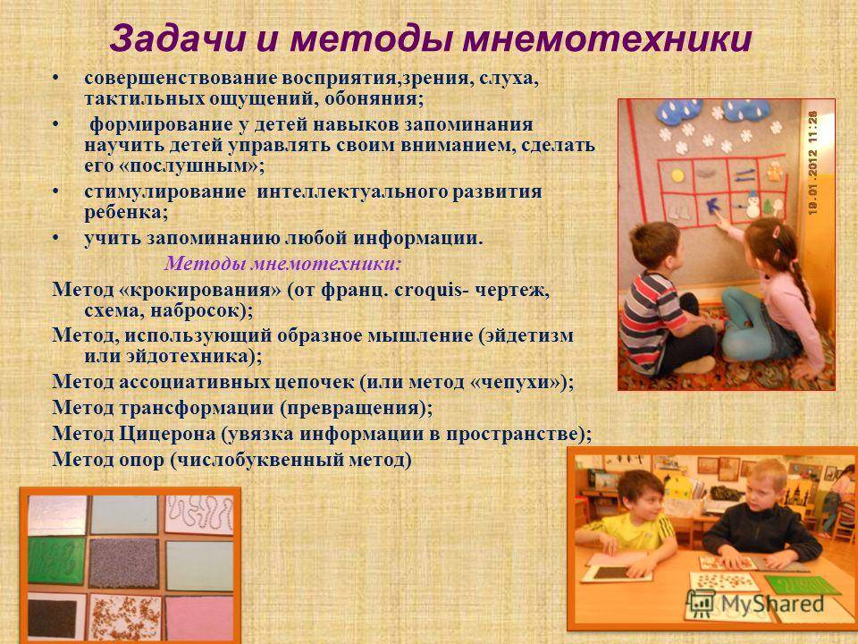 Использование методов мнемотехники в обучении детей дошкольного возраста