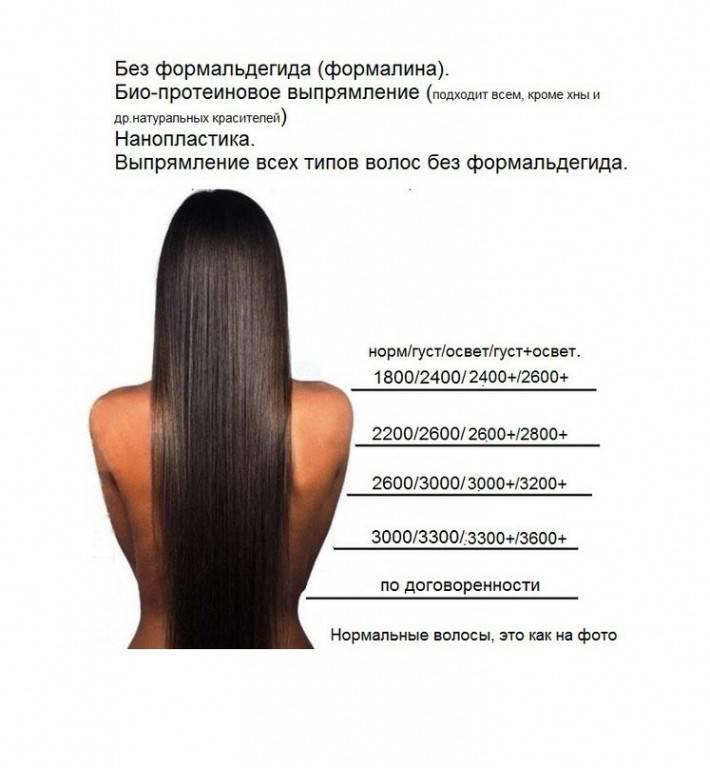 Косметические процедуры для беременных: можно ли делать кератиновое выпрямление волос?